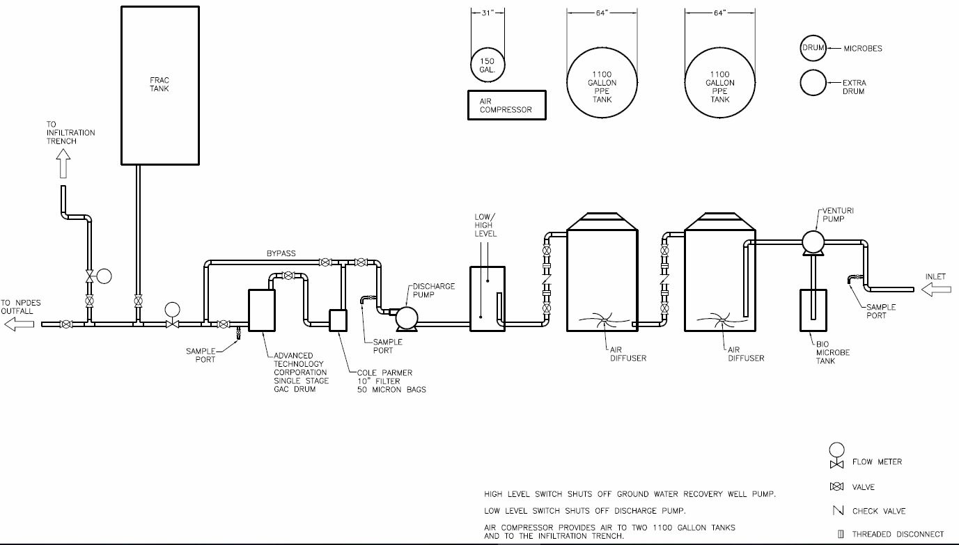 Bio-reactor schematic