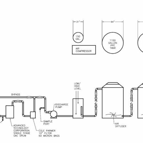 Design BioReactor