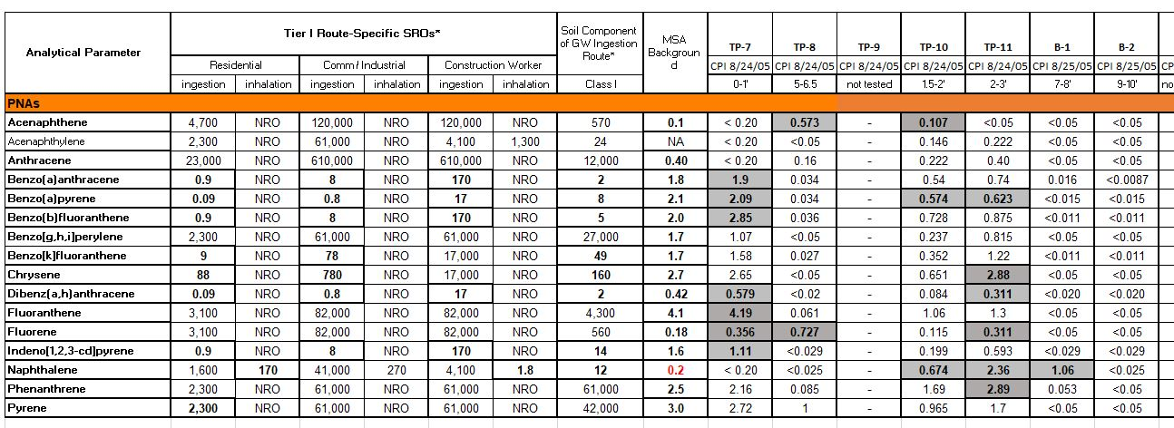 excel table_2